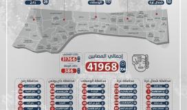وزارة الصحة تنشر تحديث للخارطة الجغرافية لوباء كورونا في قطاع غزة