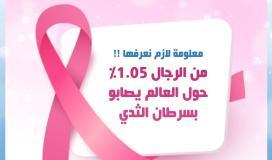 سرطان الثدي.jpg